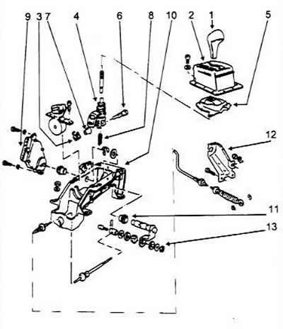 Система рычагов переключения на автоматической КПП (Ауди