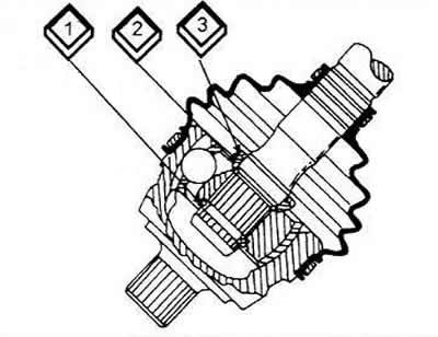 Ремонт приводных валов (Ауди 100 С4, 1990-1994, Приводные