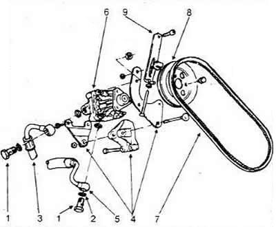 Насос усилителя рулевого управления — снятие и установка