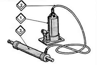 Гидравлические и винтовые устройства для восстановления