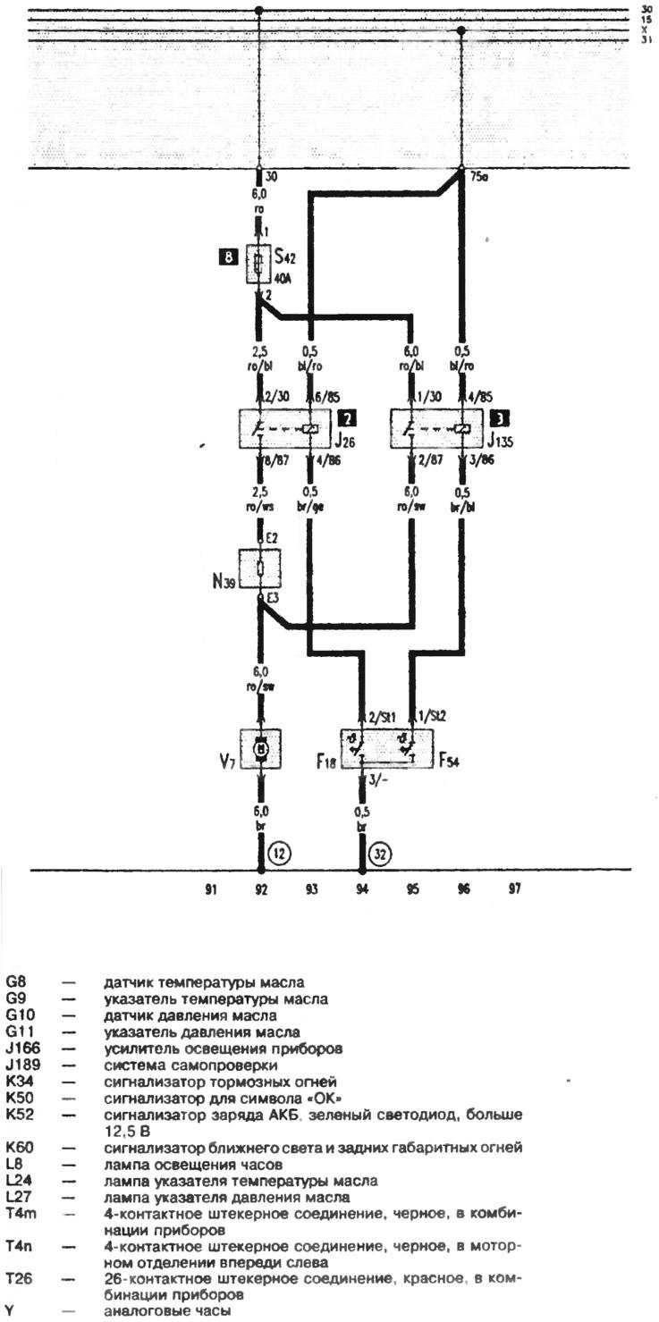 Комбинация приборов, указатель уровня топлива, указатель