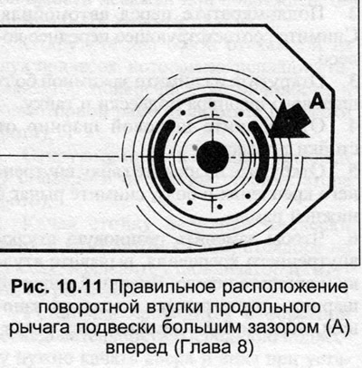 Задняя ось — снятие и установка (Ауди 100 С3, 1982-1990