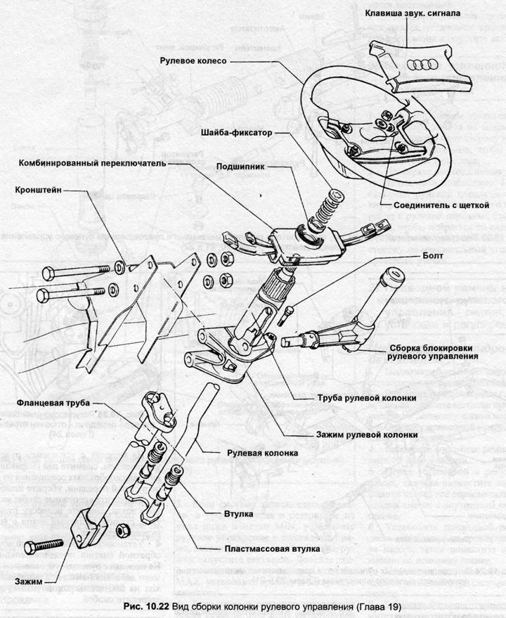 Рулевая колонка — снятие, переборка и установка (Ауди 100
