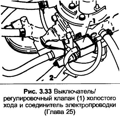 Топливная и выхлопная системы автомобиля Ауди 80