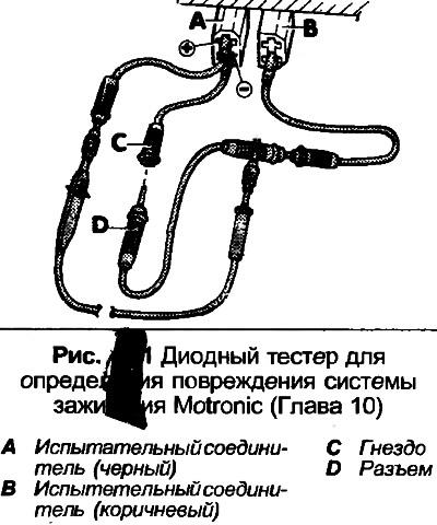 Система зажигания автомобиля Ауди 80, модификация Б3 (1986