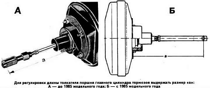 Снятие и установка главного тормозного цилиндра (Ауди 80