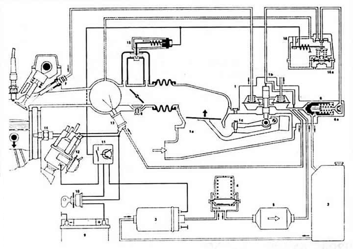 К-Jetronic (Ауди 80 Б3, 1986-1991, Система впрыска (бензин))
