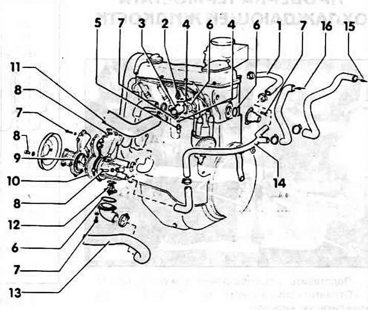 Система охлаждения автомобиля Ауди 80, модификация Б3