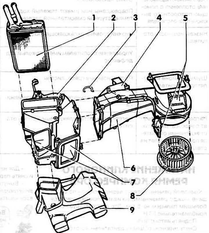 Устройство отопителя (Ауди 80 Б3, 1986-1991, Отопитель)
