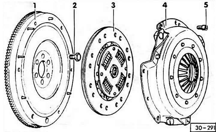 Устройство сцепления (Ауди 80 Б3, 1986-1991, Сцепление и