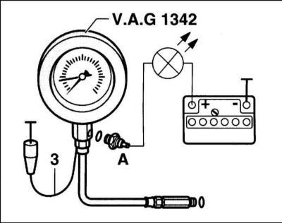 Проверка давления масла и датчика указателя давления масла