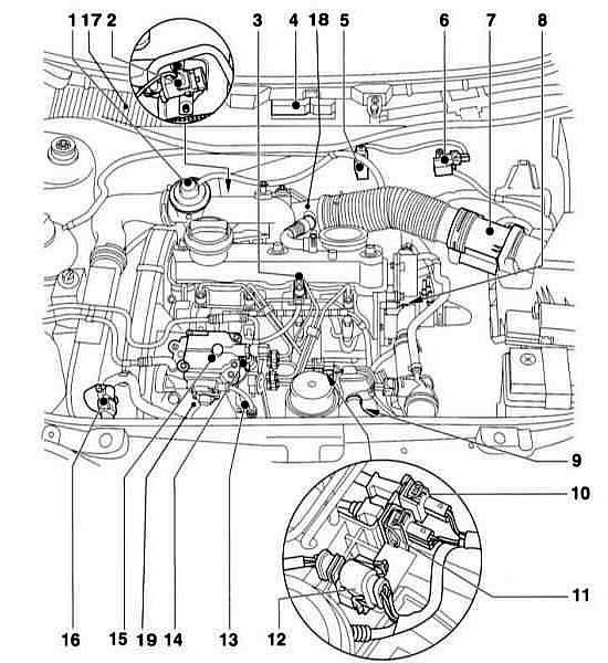 Устройство непосредственного впрыска (дизель) (Ауди А3 Typ
