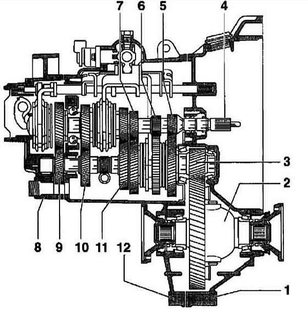Механическая коробка передач автомобиля Ауди А3