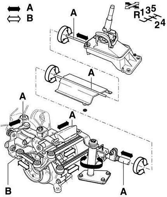 Привод переключения передач (Ауди А3 Typ 8L, 1996-2003