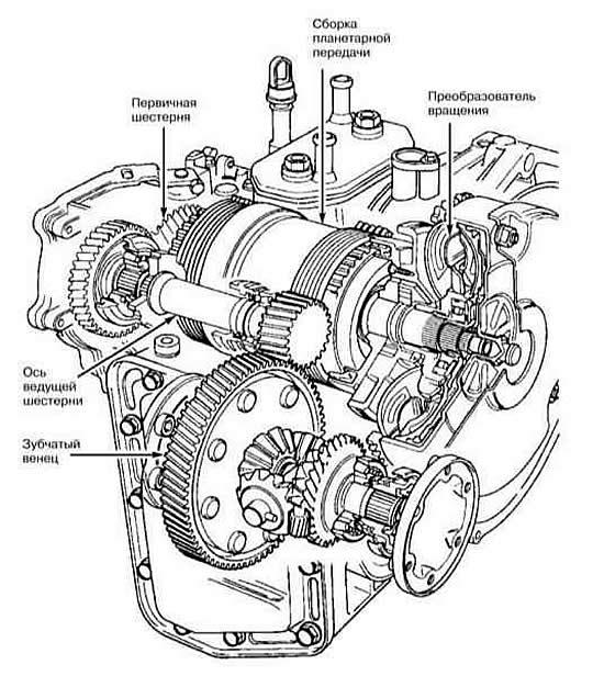 Автоматическая коробка передач автомобиля Ауди А3