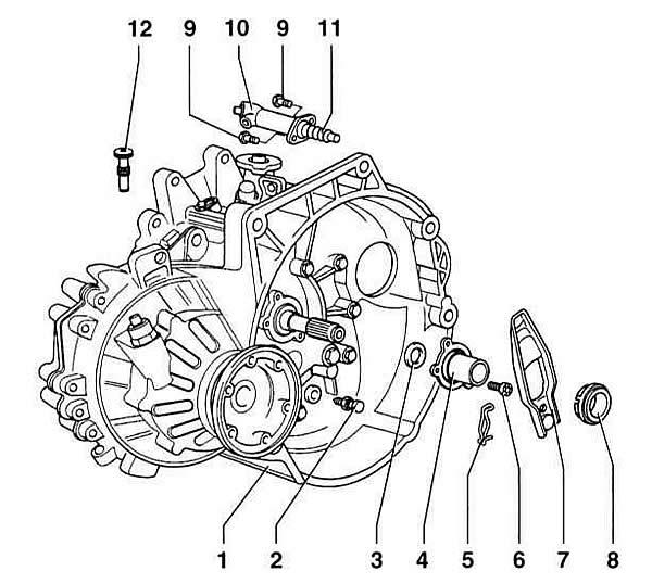 Снятие, установка и проверка сцепления (Ауди А3 Typ 8L