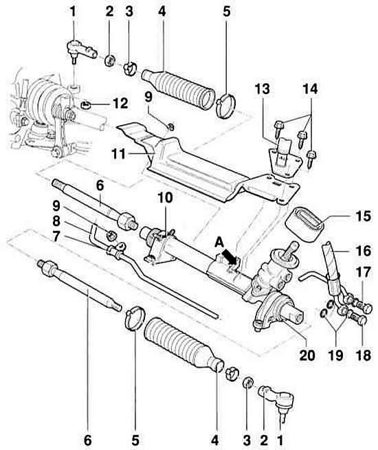 Устройство рулевого управления (Ауди А3 Typ 8L, 1996-2003