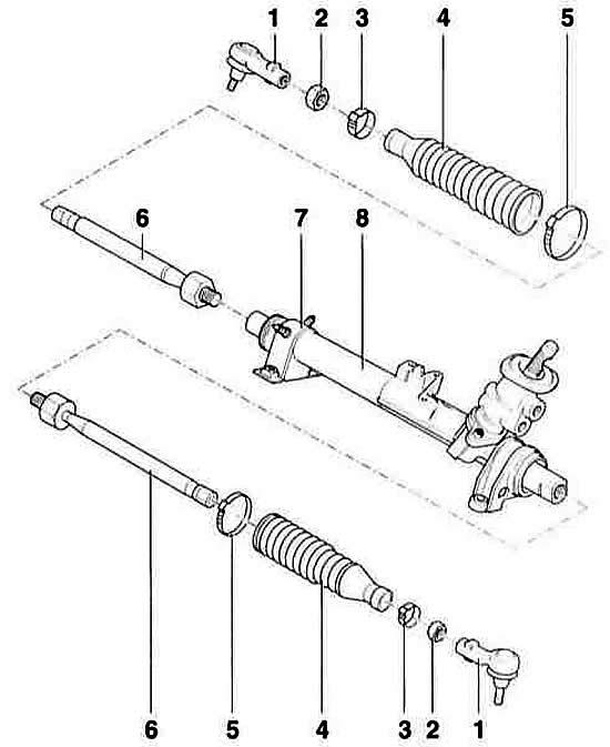 Снятие и установка рулевой тяги / наконечника рулевой тяги