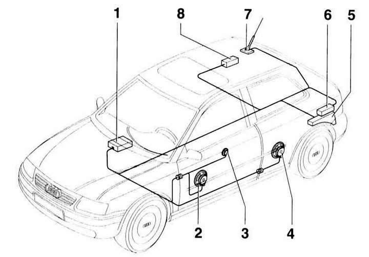 Снятие, установка и кодирование радиоприемника (Ауди А3