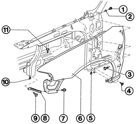 Крылья и подкрылки (Ауди А4 Б5, 1994-2001, бензин, Детали
