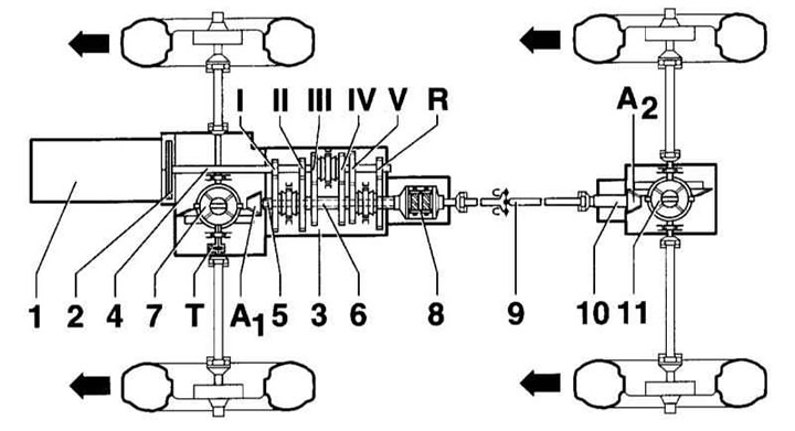 Устройство полного привода Quattro (Ауди А4 Б6, 2000-2006