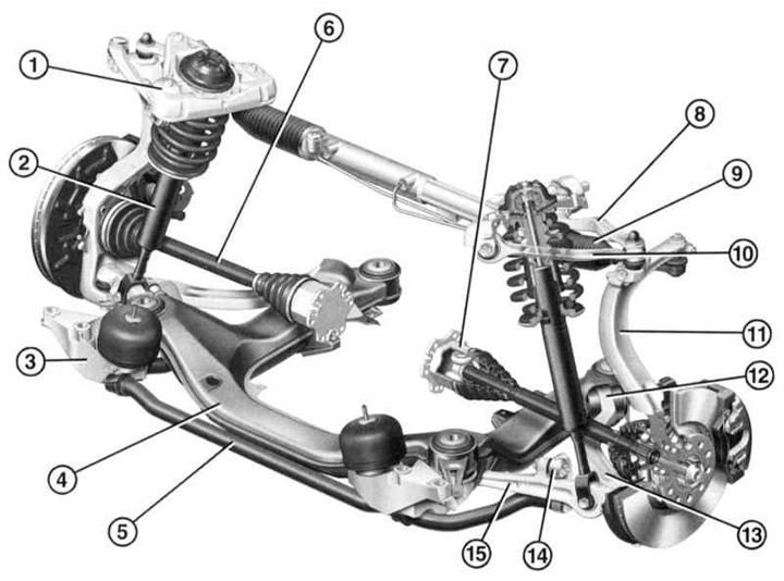 Подвеска передних колёс (Ауди А4 Б6, 2000-2006, Подвеска