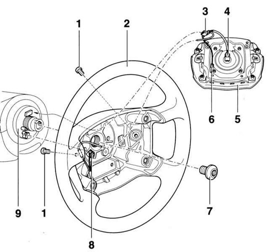 Снятие и установка блока подушки безопасности (Ауди А4 Б6