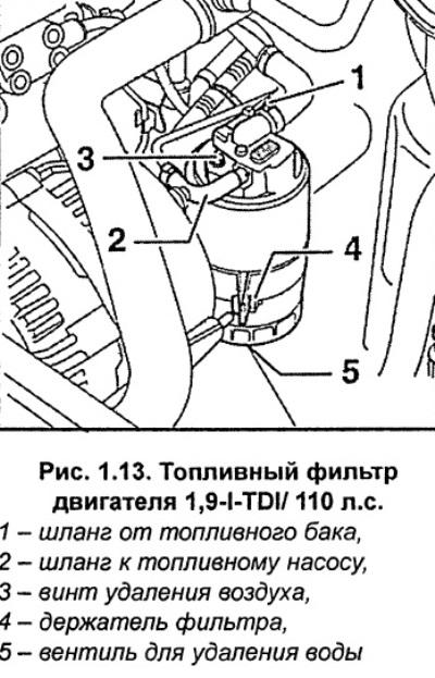 Топливный фильтр дизельных двигателей TDI (Ауди А6 С5