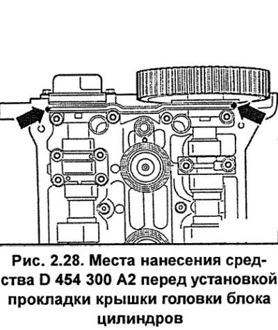 Головка блока цилиндров — двигатель 1,8-I (125/150 л.с