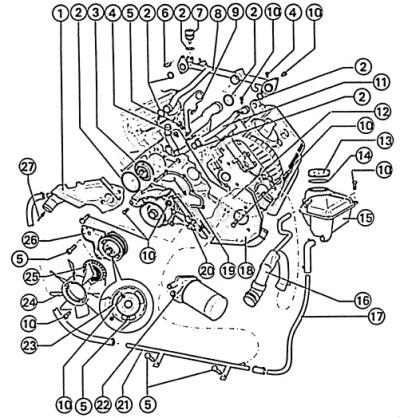 Система охлаждения автомобиля Ауди А6, модификация С5