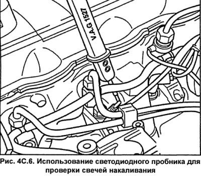 Топливная система (дизель) автомобиля Ауди А6, модификация