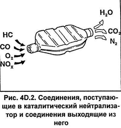 Каталитический нейтрализатор (Ауди А6 С5, 1997-2004