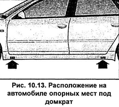 Поднятие автомобиля (Ауди А6 С5, 1997-2004, Колеса и шины)