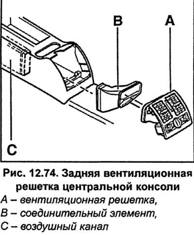 Центральная консоль (Ауди А6 С5, 1997-2004, Интерьер)