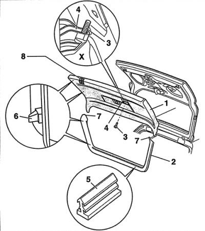 Обивка крышки багажника AVANT (Ауди А6 С5, 1997-2004