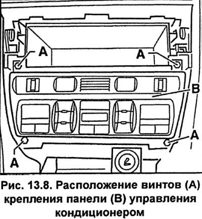 Кондиционер автомобиля Ауди А6, модификация С5 (1997-2004