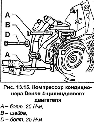 Кронштейн компрессора кондиционера (Ауди А6 С5, 1997-2004
