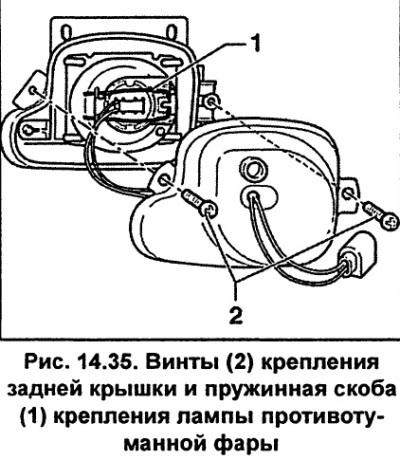 Лампа противотуманной фары (Ауди А6 С5, 1997-2004