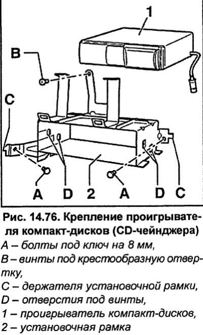 Проигрыватель компакт-дисков (CD-чейнджер) (Ауди А6 С5