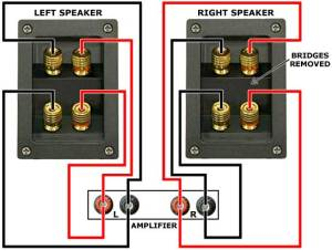 How To: Wire Up Your Speakers  Audio Affair Blog