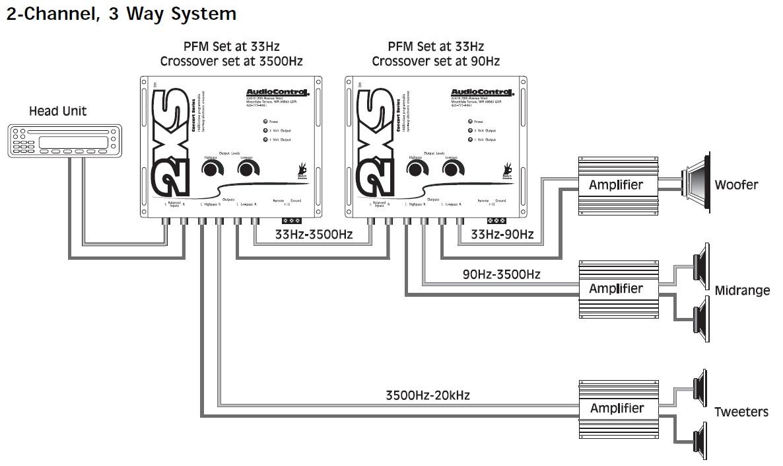 audiocontrol eqx wiring diagram