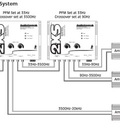3 way speaker wiring diagram reinvent your wiring diagram 3 way speaker crossover wiring diagram 3 [ 1186 x 705 Pixel ]