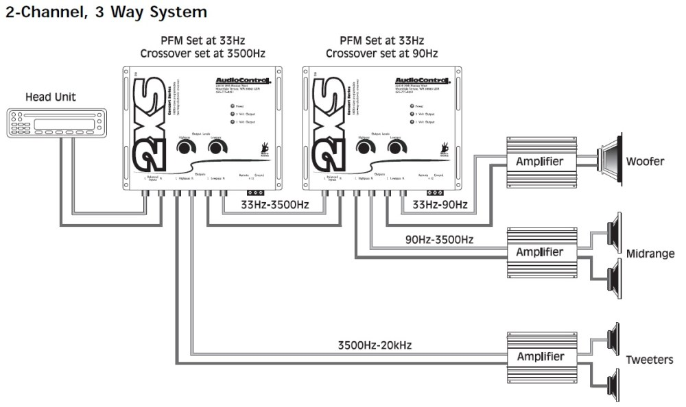 medium resolution of 3 way speaker wiring diagram reinvent your wiring diagram 3 way speaker crossover wiring diagram 3