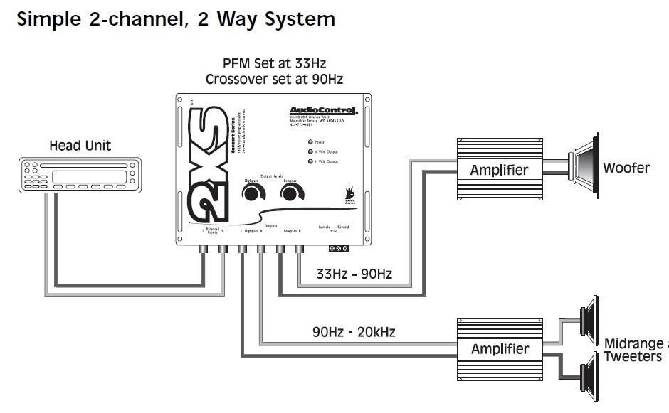 car audio system wiring