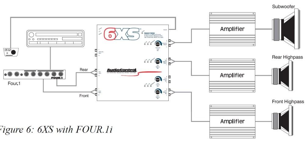 medium resolution of car application diagrams