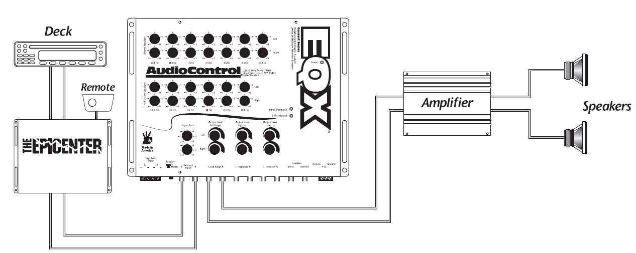 Audio Control Lc2i Wiring Audio Control LC2 Wiring Diagram
