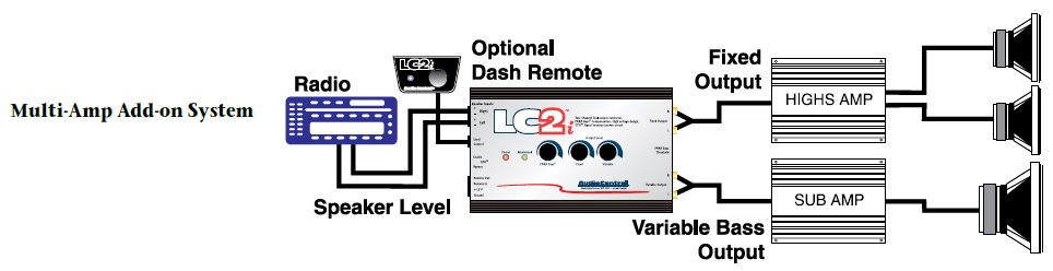 wiring diagram for amp and sub arctic wolf lc6i all data car application diagrams audiocontrol install