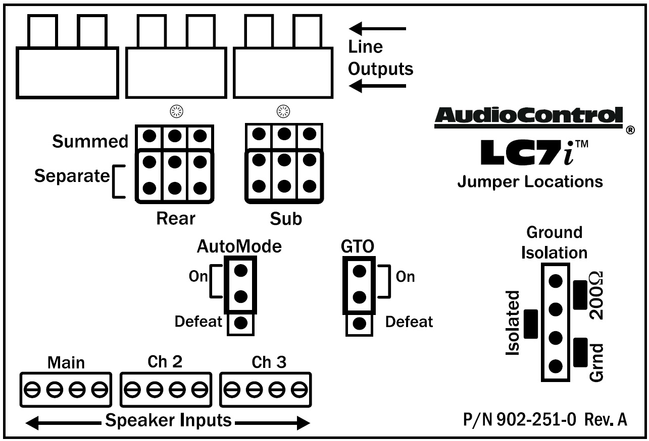 Lc6i Wiring Diagram Saab At Heater Wiring Harness