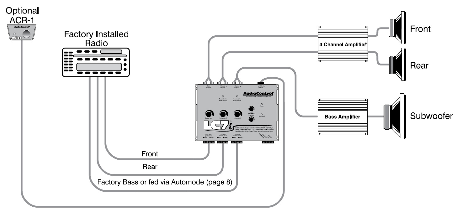 4 way stereo audio switch