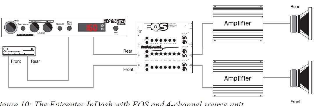 bi amp wiring diagram fender stratocaster tbx car application diagrams - audiocontrol